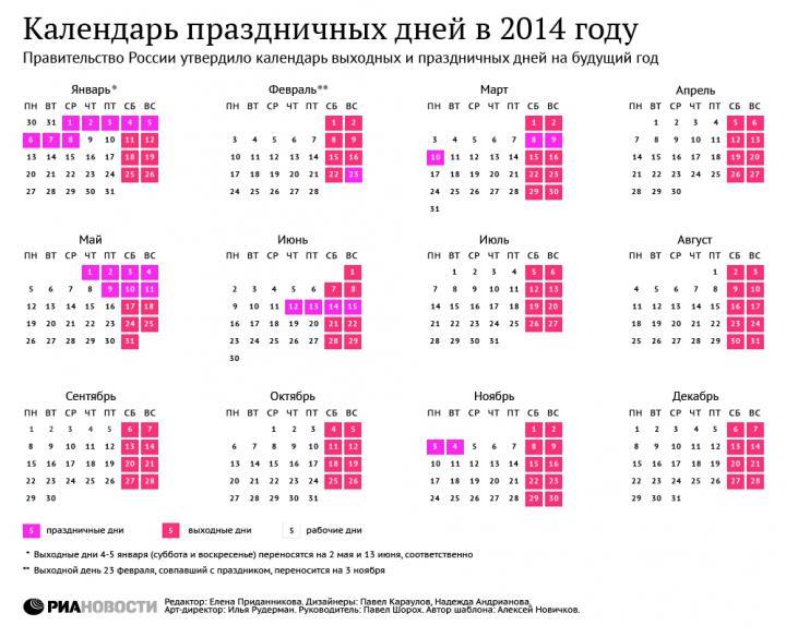 Лунный календарь дачника 2017 украина