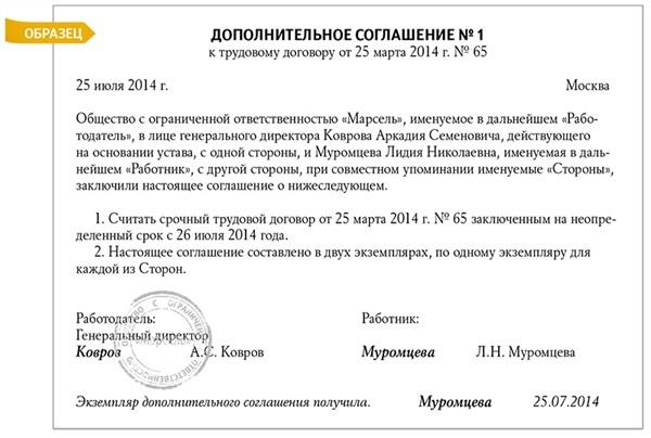 приказ о продлении коллективного договора образец