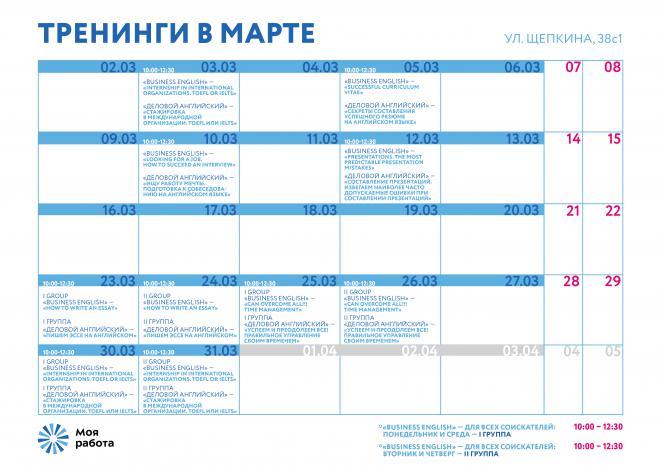 Курсы английского языка в марте 2020 года