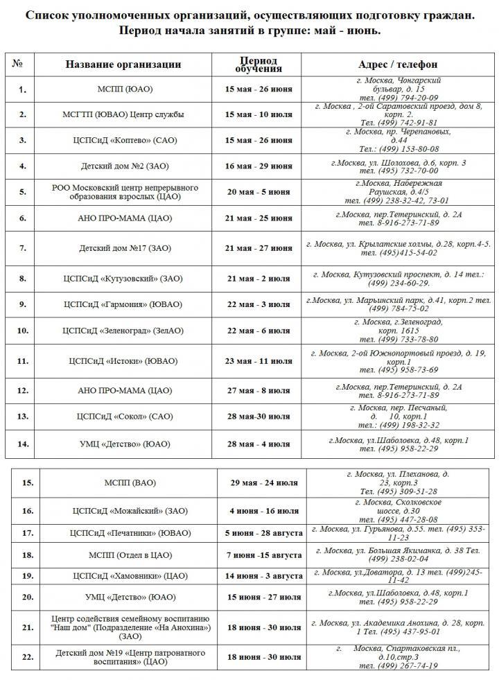 Названия предприятий список Джизирак