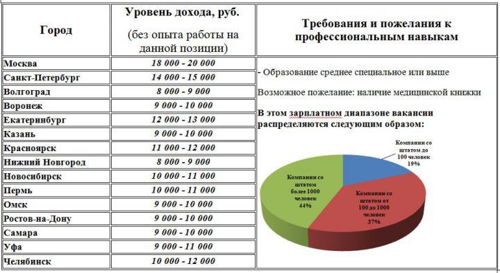 инструкции цб для кассиров банка - фото 2